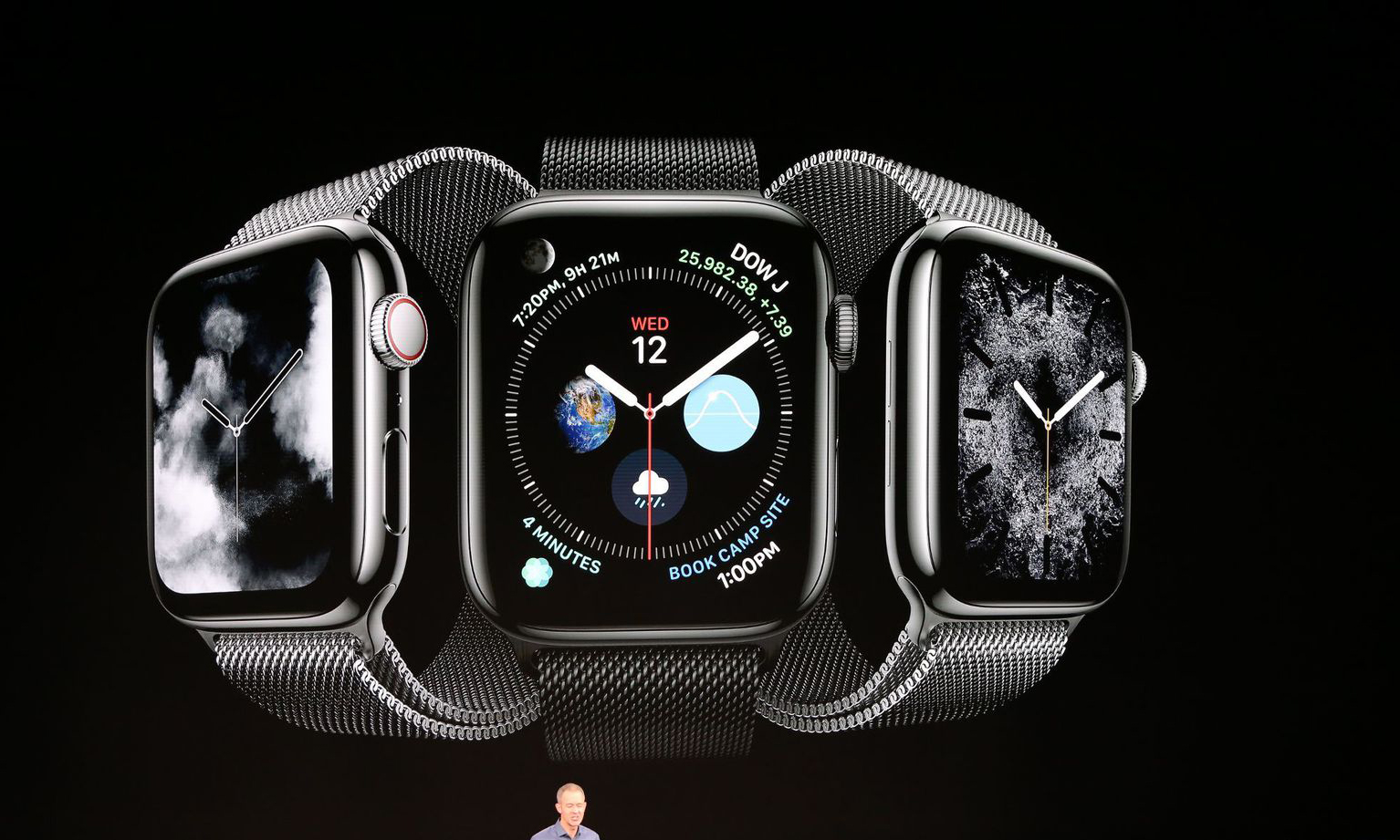 全新尺寸、更大屏幕的 Apple Watch Series 4 发布