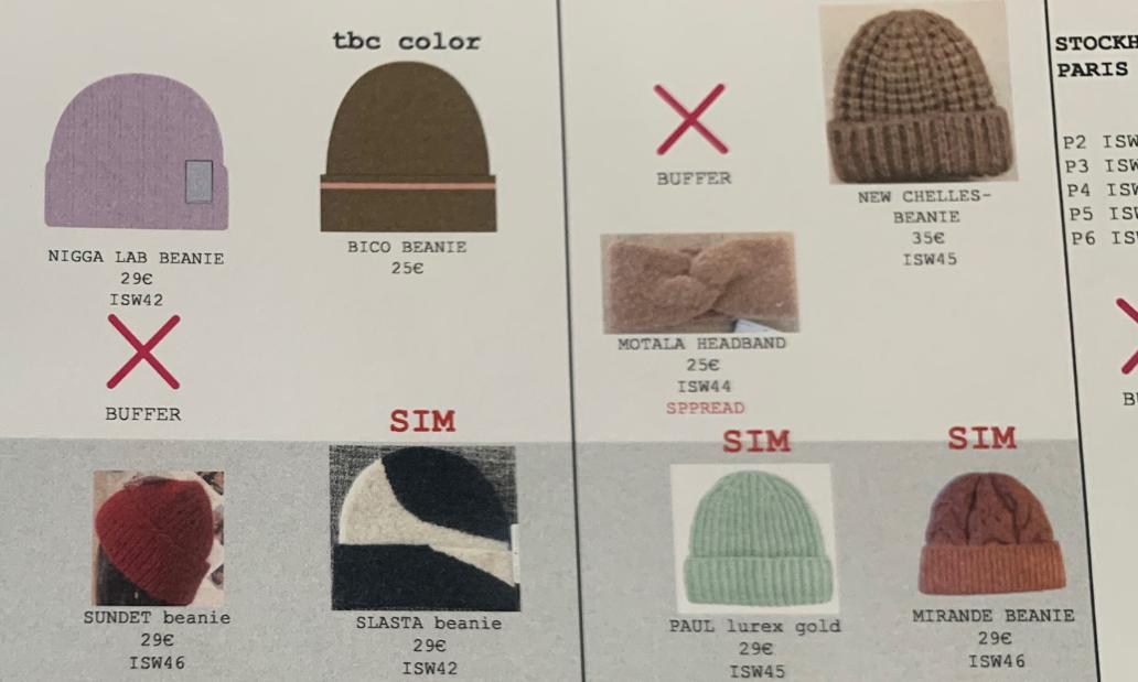 将帽子命名为「Nigga Lab Beanie」?H&M 集团旗下 & Other Stories 卷入歧视风波