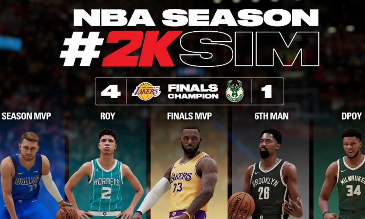 《NBA 2K21》发布官方预测:湖人或再夺总冠军,詹姆斯蝉联 FMVP