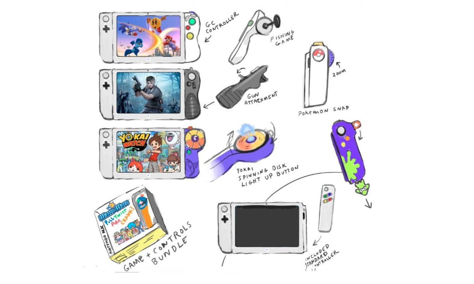 任天堂 Switch 还没发售,已经有人开始猜想它的相关配件了